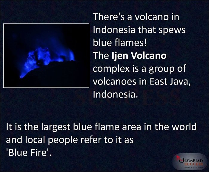 Blue Flame Volcano, Indonesia