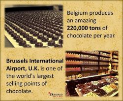 Belgium and Chocolate facts
