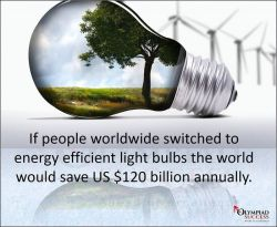 Energy saved through Lightbulbs