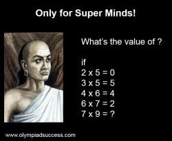 Comment Your Answer if you are knowing the value. Try now